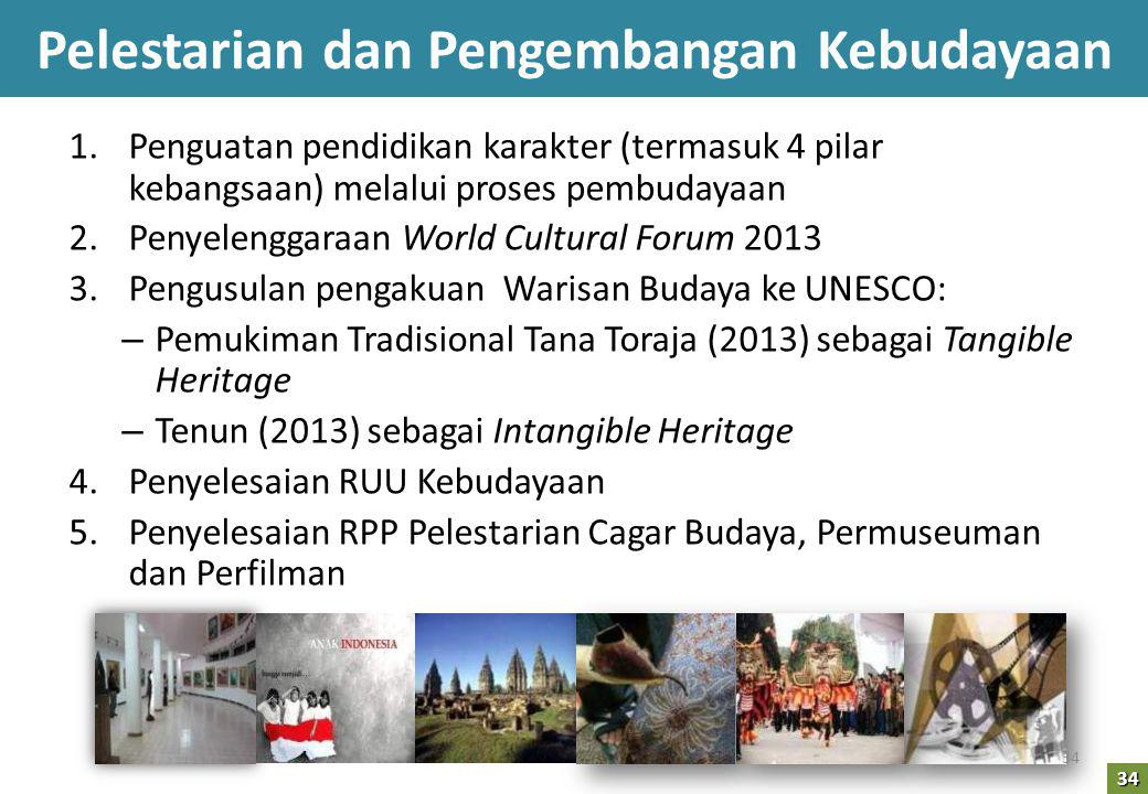 Pelestarian dan Pengembangan Kebudayaan
