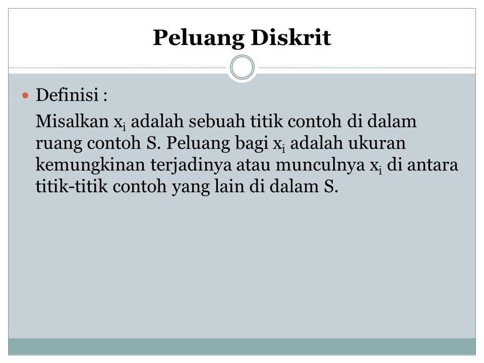 Peluang Diskrit Definisi :