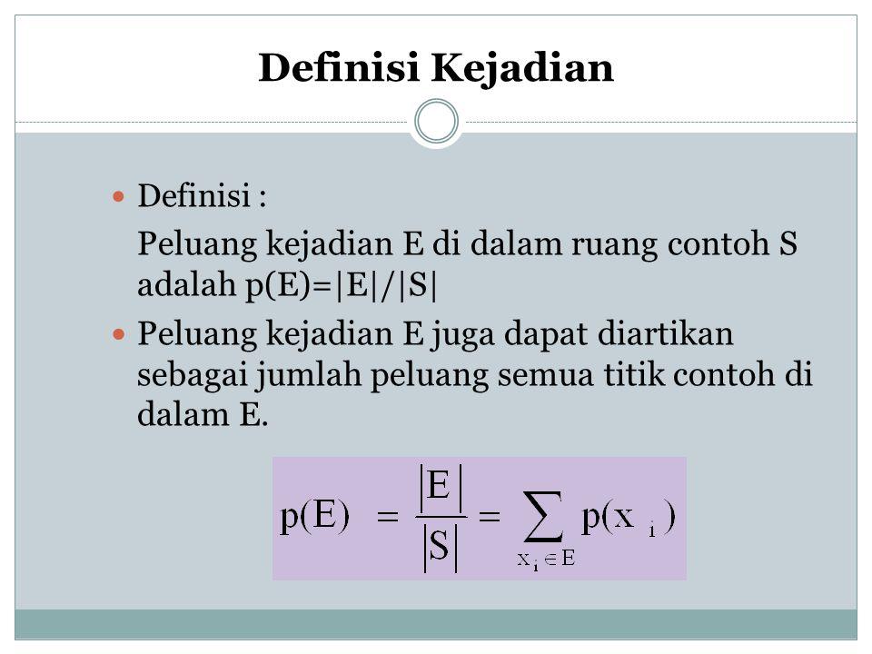 Definisi Kejadian Definisi : Peluang kejadian E di dalam ruang contoh S adalah p(E)=|E|/|S|