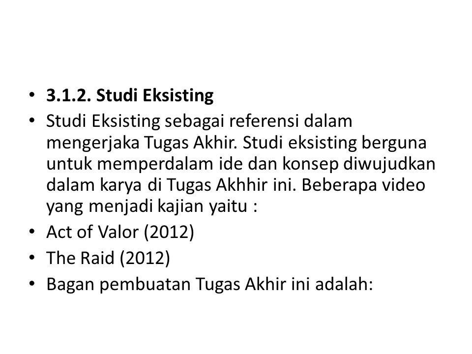 3.1.2. Studi Eksisting