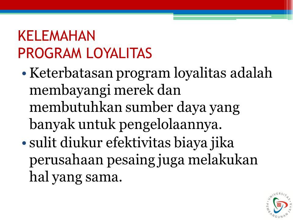 KELEMAHAN PROGRAM LOYALITAS