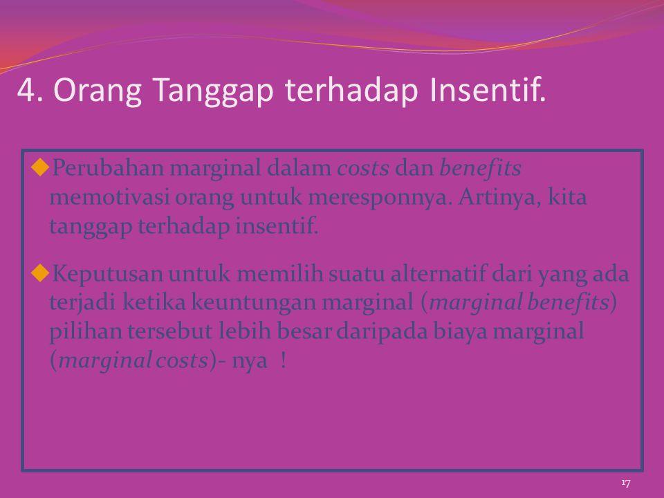 4. Orang Tanggap terhadap Insentif.