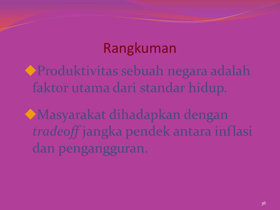 Rangkuman Produktivitas sebuah negara adalah faktor utama dari standar hidup.