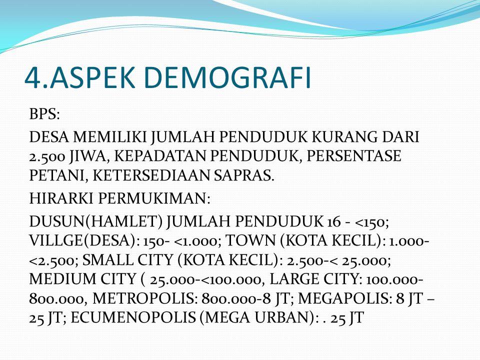 4.ASPEK DEMOGRAFI