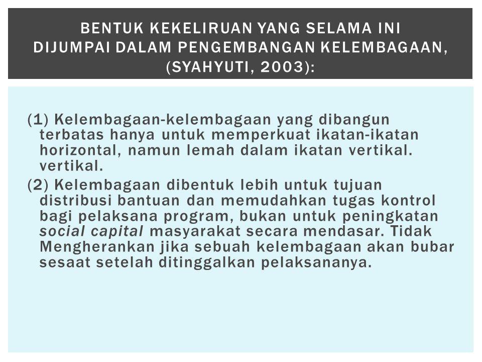 Bentuk kekeliruan yang selama ini dijumpai dalam pengembangan kelembagaan, (Syahyuti, 2003):