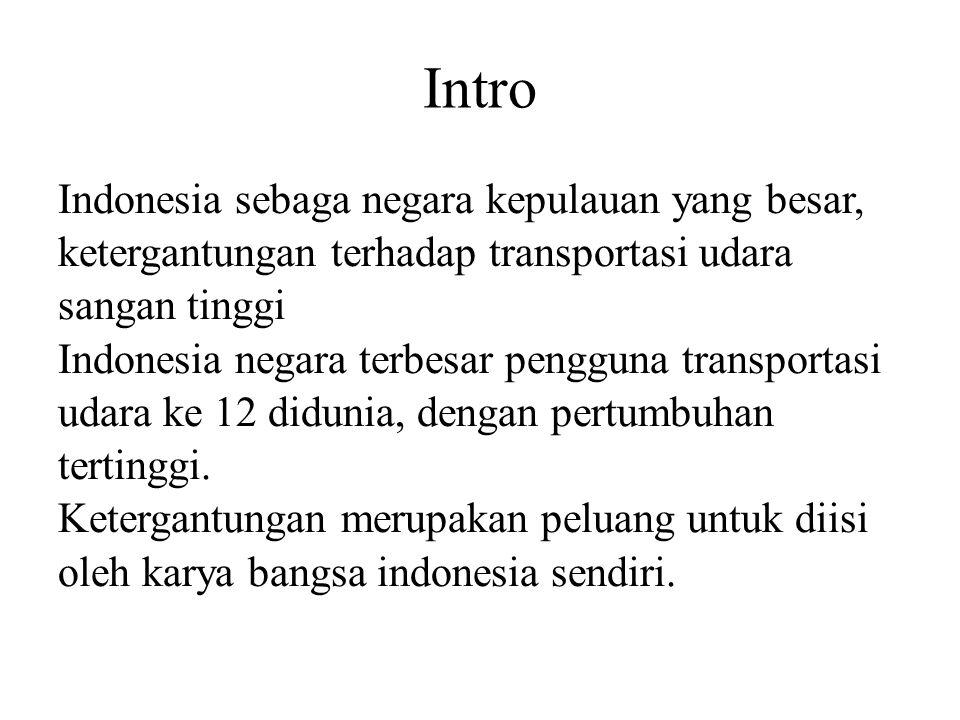 Intro Indonesia sebaga negara kepulauan yang besar, ketergantungan terhadap transportasi udara sangan tinggi.
