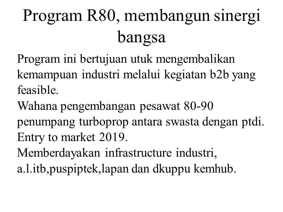 Program R80, membangun sinergi bangsa