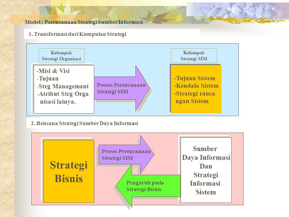 Model ; Perencanaan Strategi Sumber Informasi