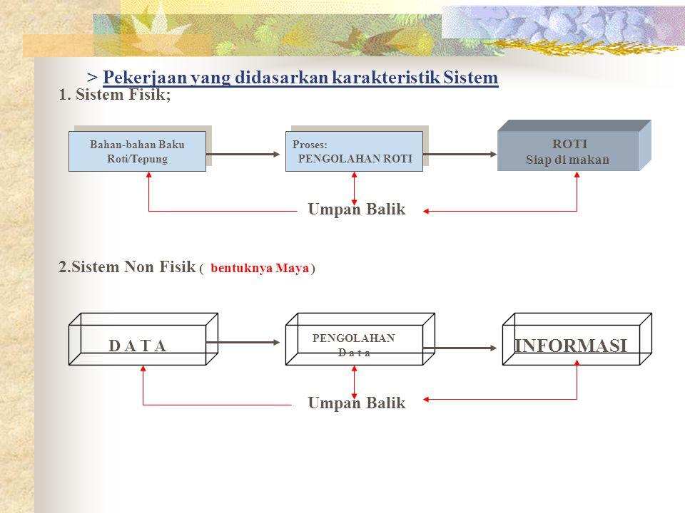> Pekerjaan yang didasarkan karakteristik Sistem