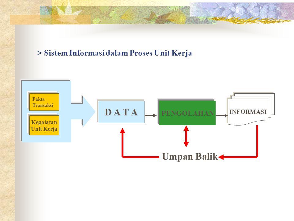 > Sistem Informasi dalam Proses Unit Kerja