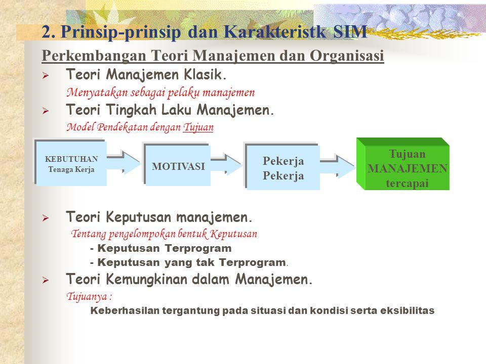 2. Prinsip-prinsip dan Karakteristk SIM