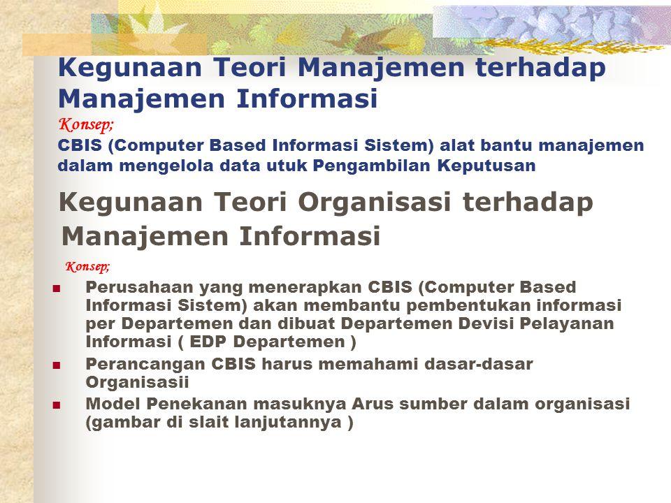 Kegunaan Teori Manajemen terhadap Manajemen Informasi Konsep; CBIS (Computer Based Informasi Sistem) alat bantu manajemen dalam mengelola data utuk Pengambilan Keputusan