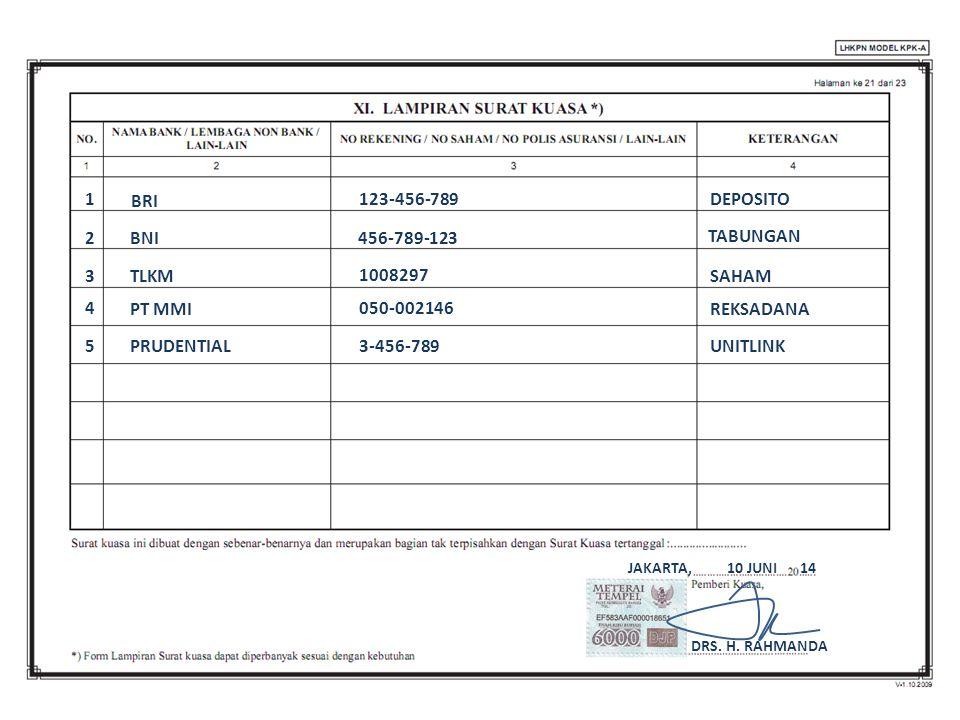 1 BRI 123-456-789 DEPOSITO 2 BNI 456-789-123 TABUNGAN 3 TLKM 1008297