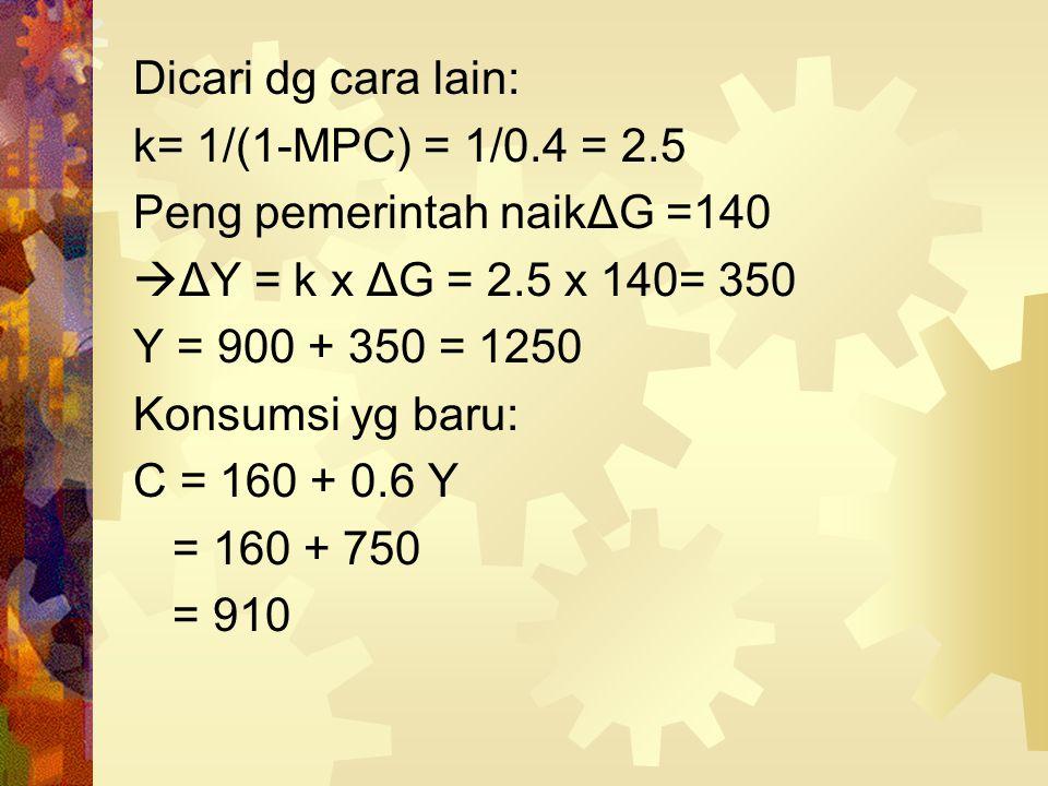 Dicari dg cara lain: k= 1/(1-MPC) = 1/0.4 = 2.5. Peng pemerintah naikΔG =140. ΔY = k x ΔG = 2.5 x 140= 350.