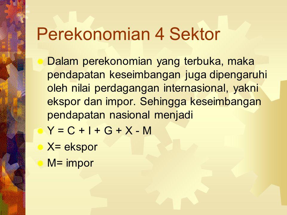 Perekonomian 4 Sektor