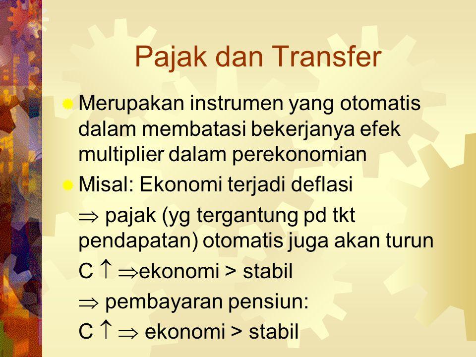 Pajak dan Transfer Merupakan instrumen yang otomatis dalam membatasi bekerjanya efek multiplier dalam perekonomian.