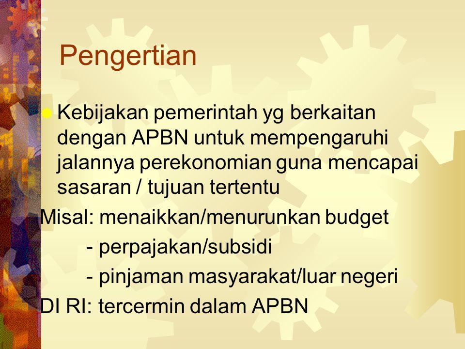 Pengertian Kebijakan pemerintah yg berkaitan dengan APBN untuk mempengaruhi jalannya perekonomian guna mencapai sasaran / tujuan tertentu.