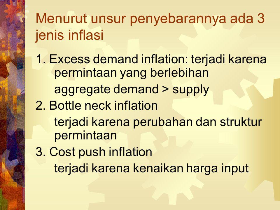 Menurut unsur penyebarannya ada 3 jenis inflasi
