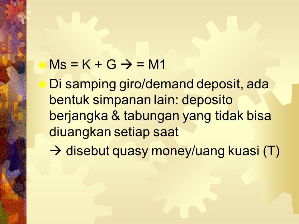 Ms = K + G  = M1 Di samping giro/demand deposit, ada bentuk simpanan lain: deposito berjangka & tabungan yang tidak bisa diuangkan setiap saat.