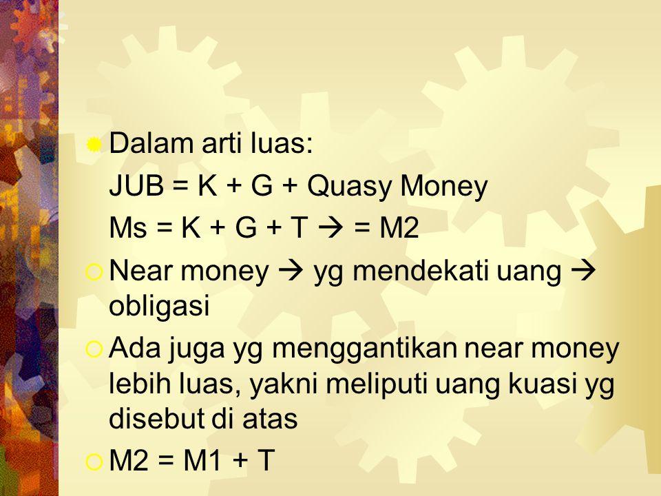 Dalam arti luas: JUB = K + G + Quasy Money. Ms = K + G + T  = M2. Near money  yg mendekati uang  obligasi.