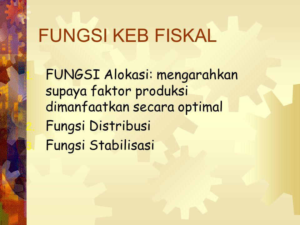 FUNGSI KEB FISKAL FUNGSI Alokasi: mengarahkan supaya faktor produksi dimanfaatkan secara optimal. Fungsi Distribusi.