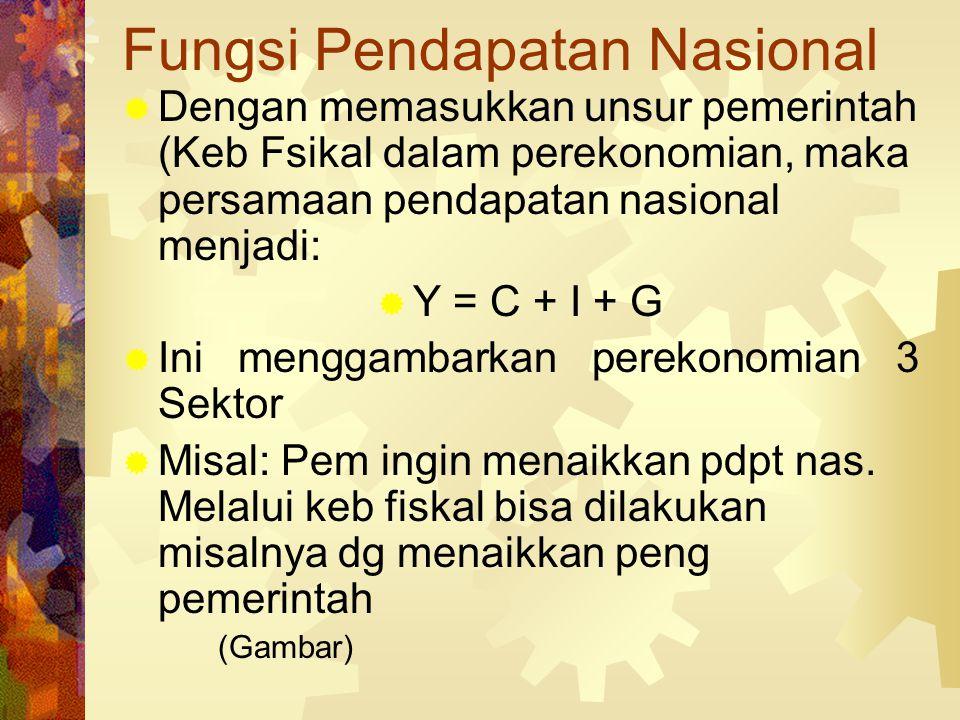 Fungsi Pendapatan Nasional