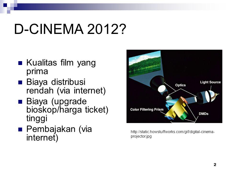 D-CINEMA 2012 Kualitas film yang prima