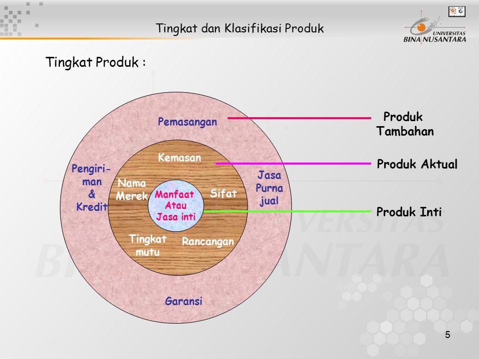 Tingkat dan Klasifikasi Produk