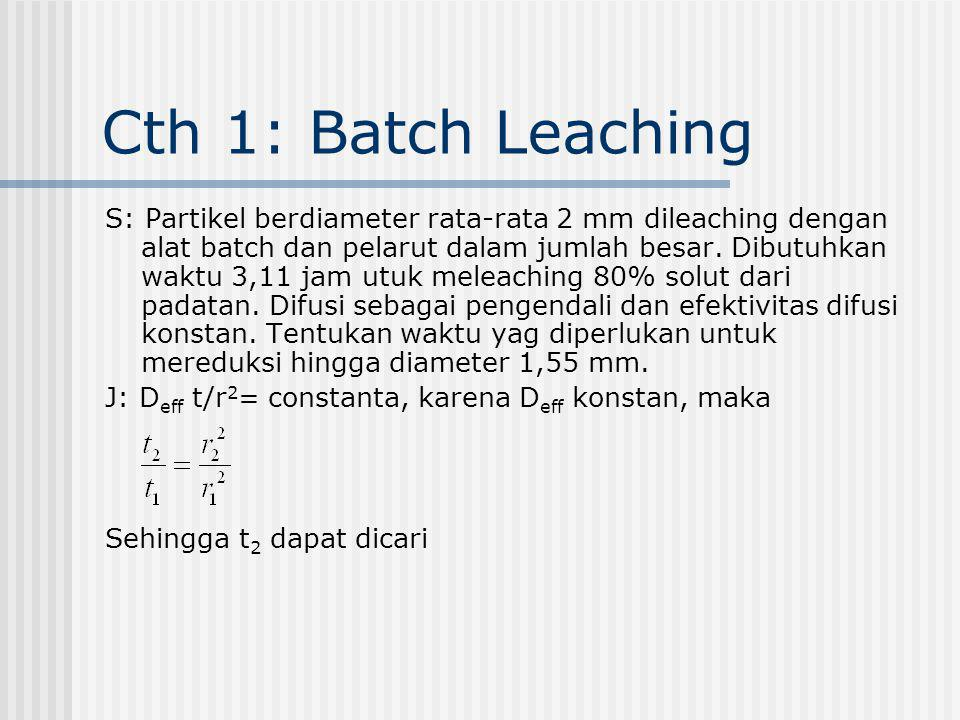 Cth 1: Batch Leaching