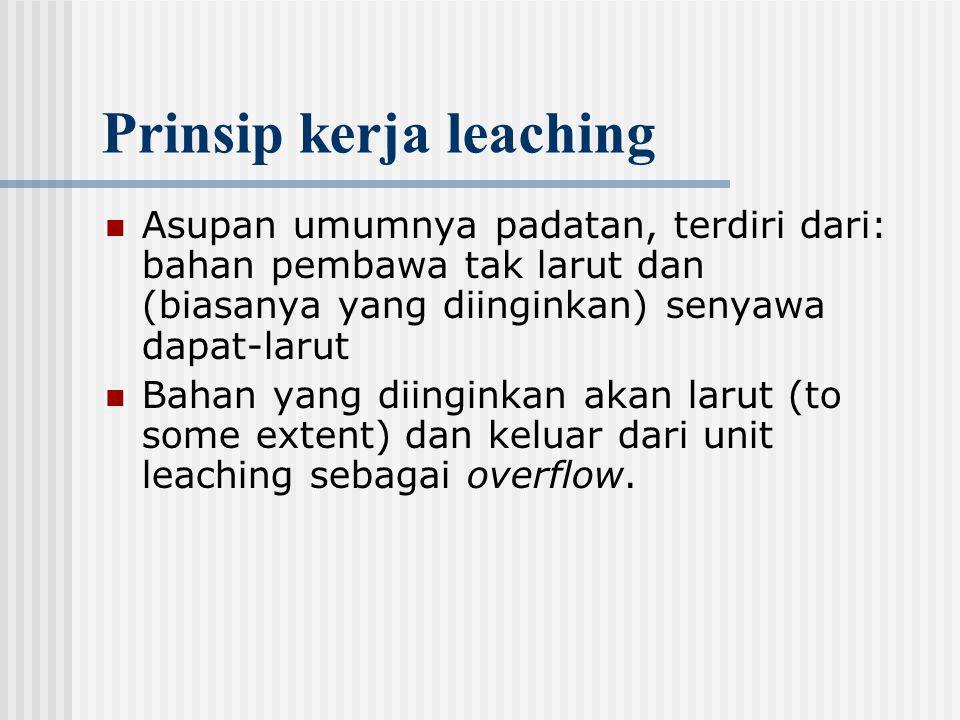 Prinsip kerja leaching