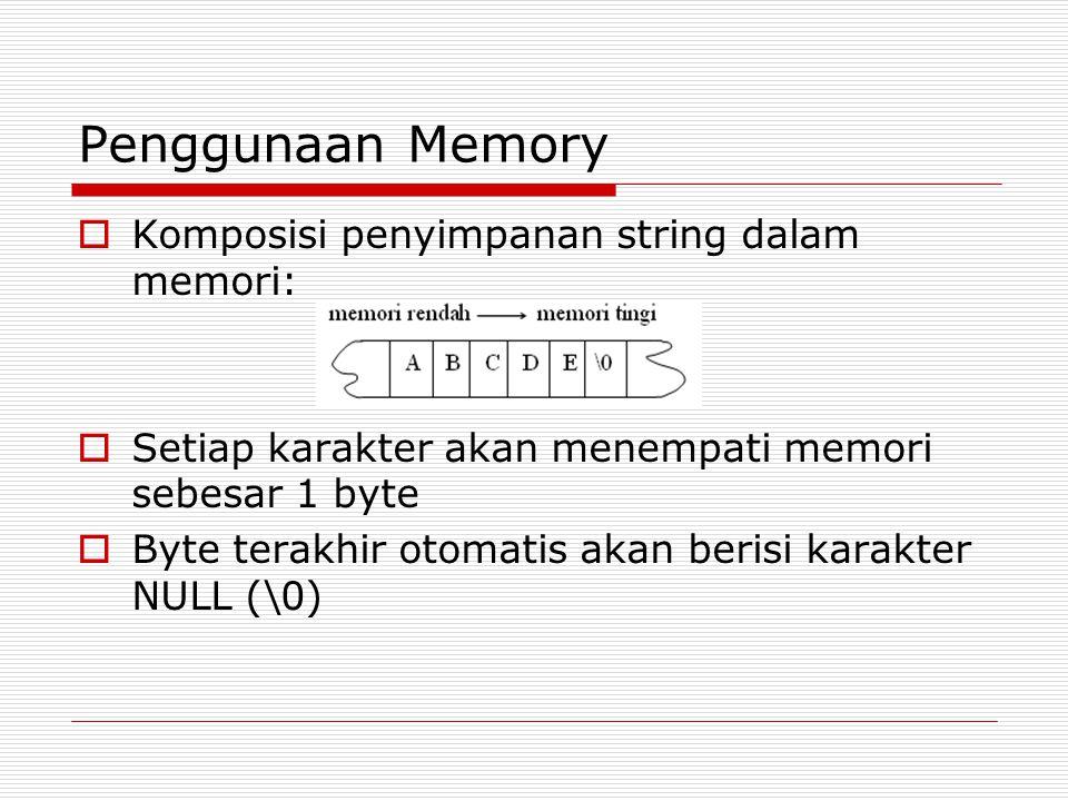Penggunaan Memory Komposisi penyimpanan string dalam memori: