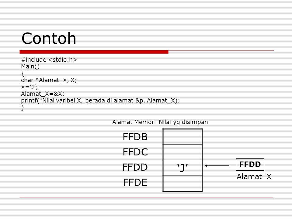 Contoh 'J' FFDB FFDC FFDD FFDE FFDD Alamat_X #include <stdio.h>