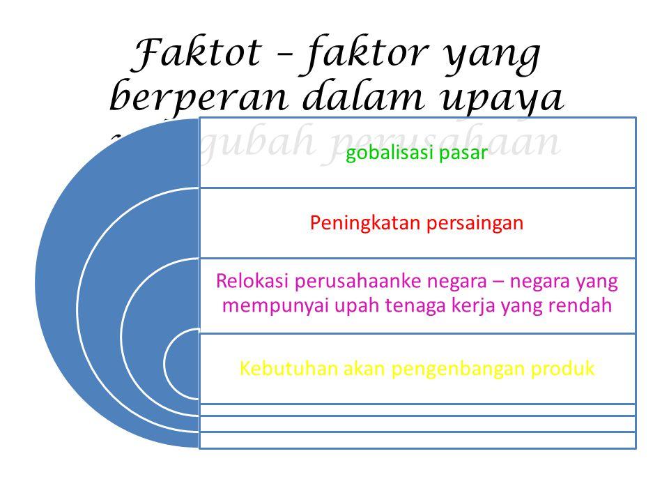 Faktot – faktor yang berperan dalam upaya mengubah perusahaan