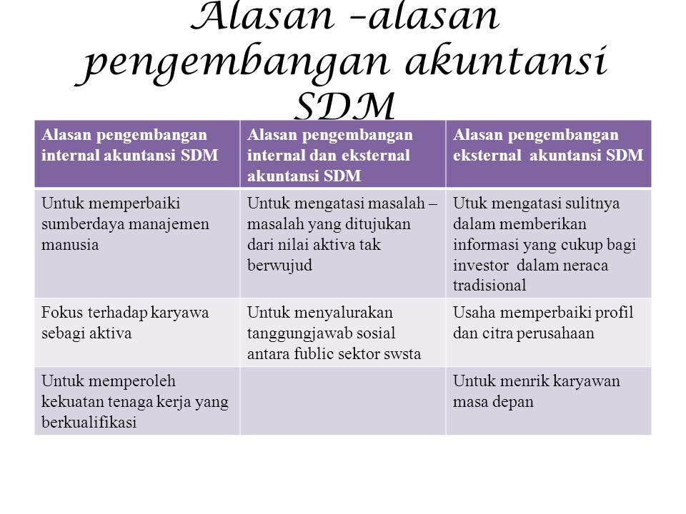 Alasan –alasan pengembangan akuntansi SDM