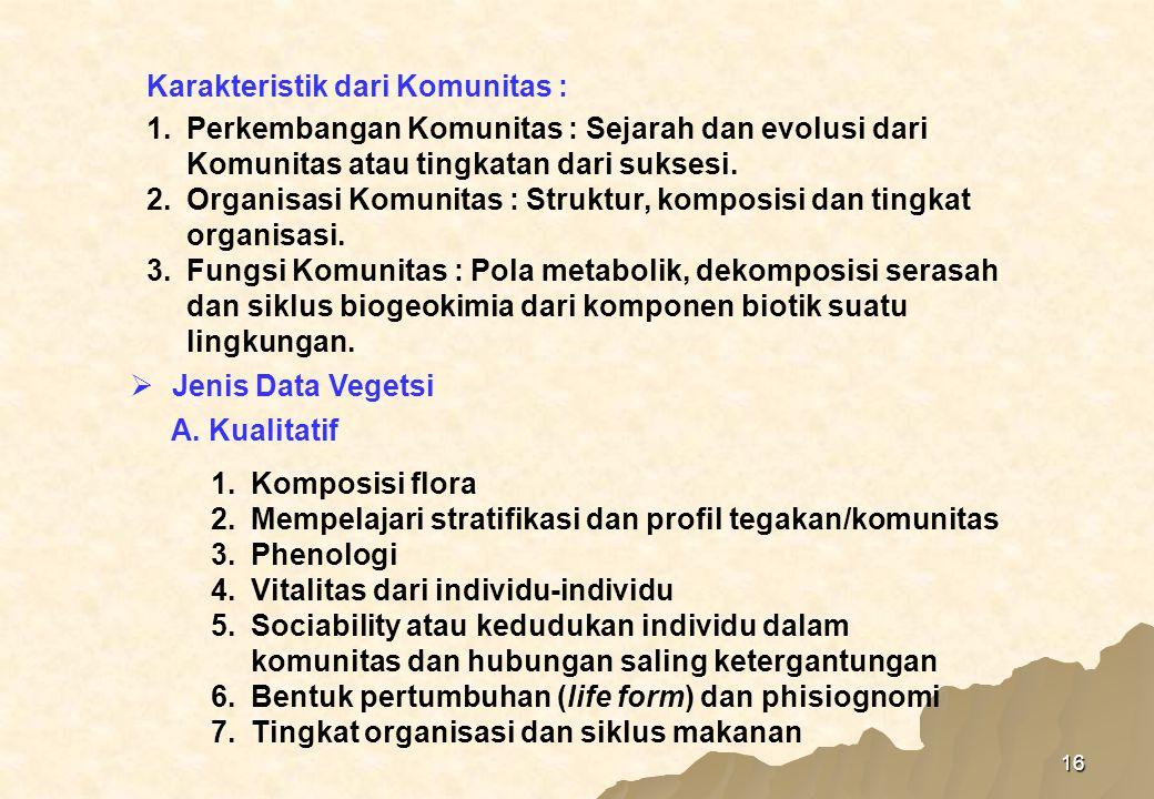 Karakteristik dari Komunitas :