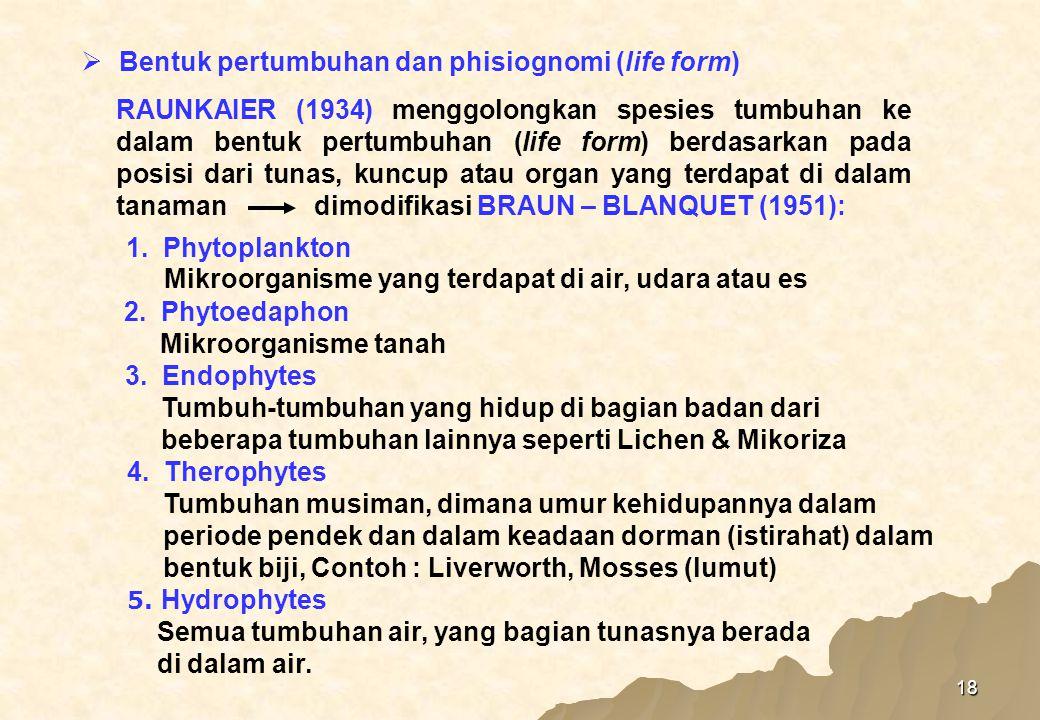 Bentuk pertumbuhan dan phisiognomi (life form)