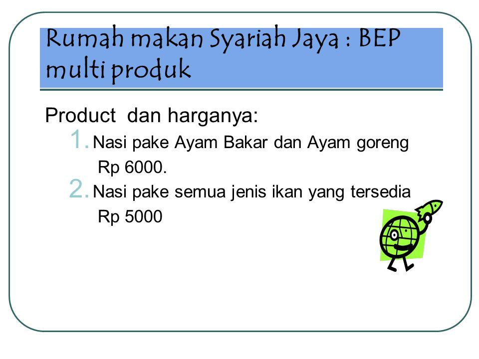 Rumah makan Syariah Jaya : BEP multi produk