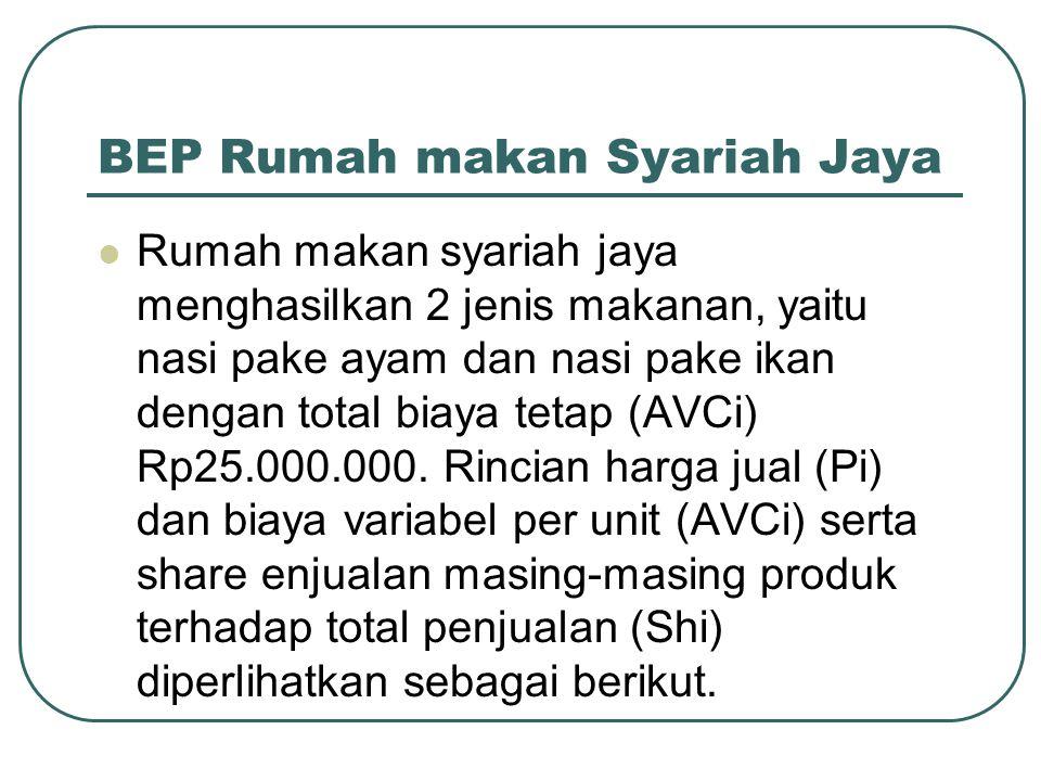 BEP Rumah makan Syariah Jaya