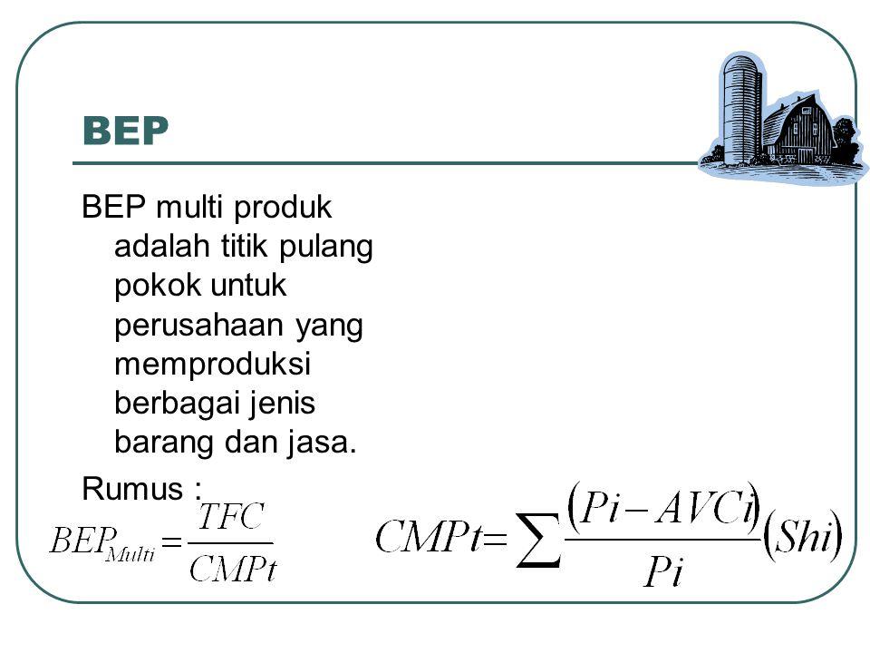 BEP BEP multi produk adalah titik pulang pokok untuk perusahaan yang memproduksi berbagai jenis barang dan jasa.