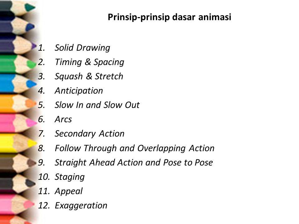 Prinsip-prinsip dasar animasi