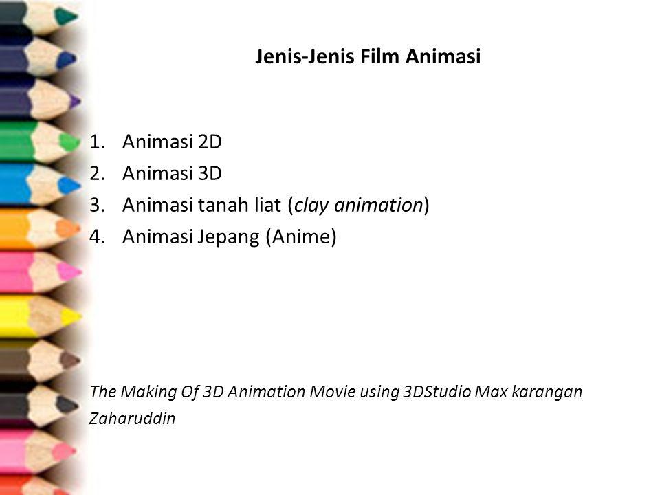 Jenis-Jenis Film Animasi