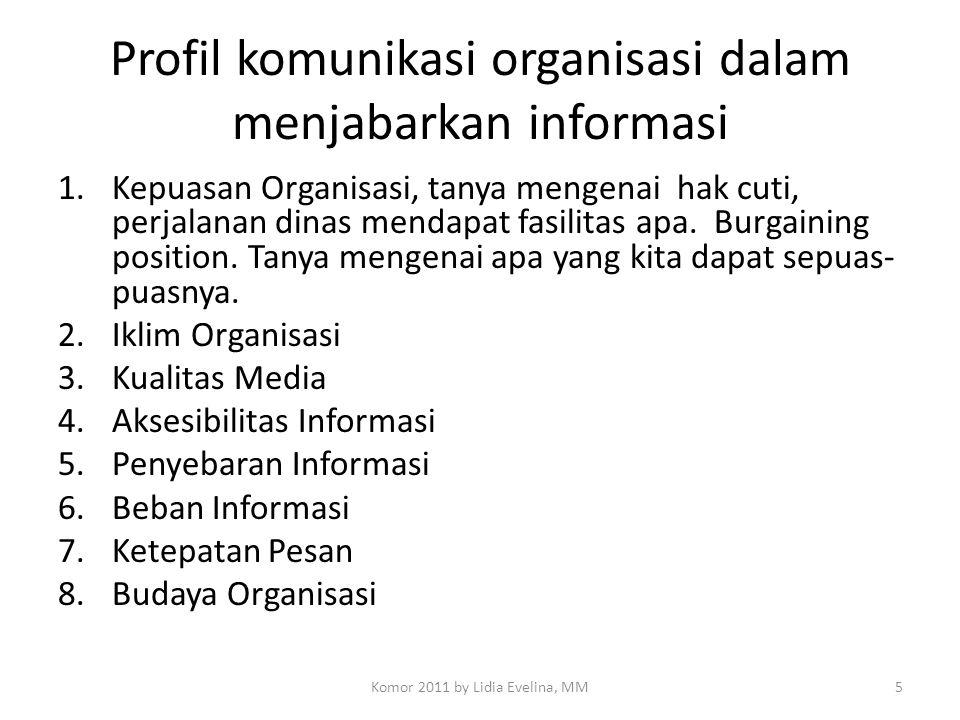 Profil komunikasi organisasi dalam menjabarkan informasi