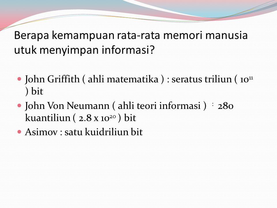 Berapa kemampuan rata-rata memori manusia utuk menyimpan informasi