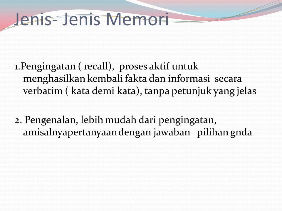 Jenis- Jenis Memori
