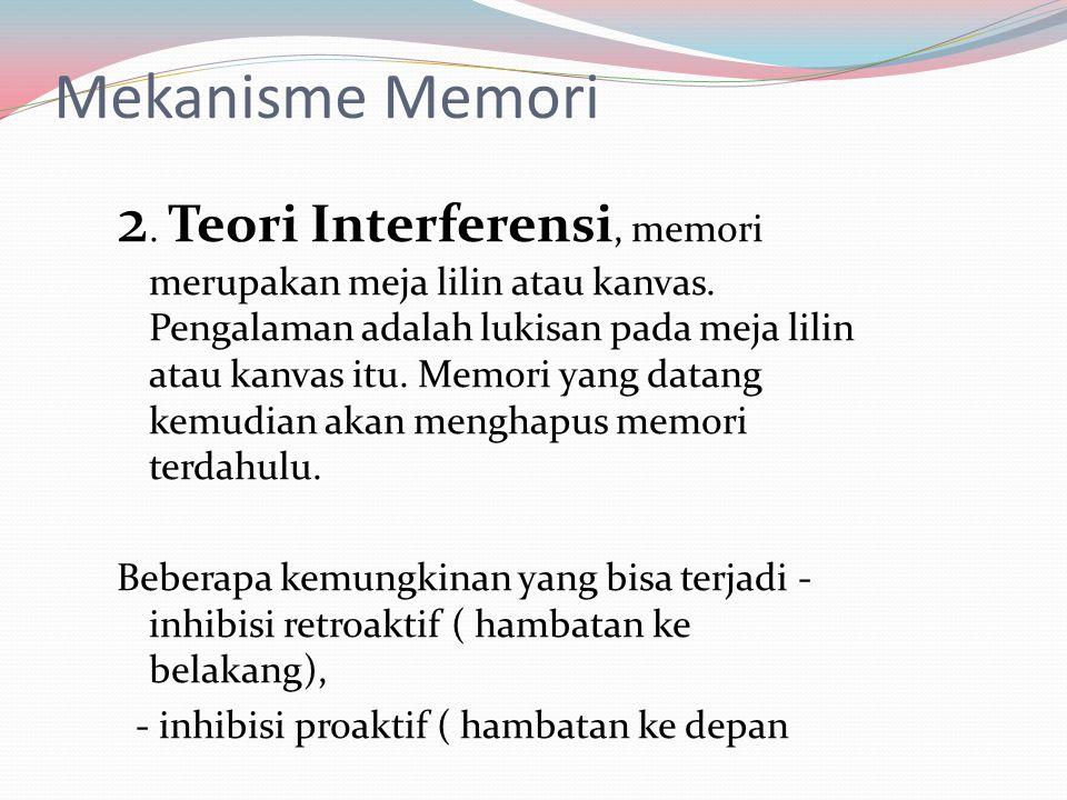 Mekanisme Memori