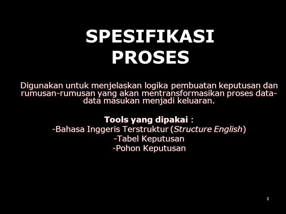 Bahasa Inggeris Terstruktur (Structure English)