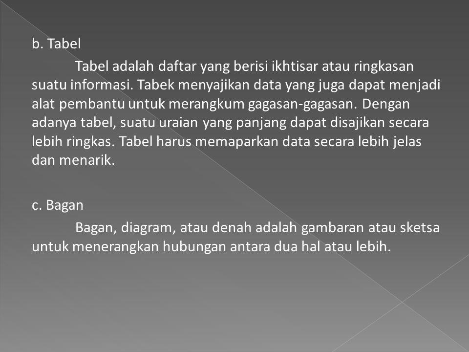 b. Tabel Tabel adalah daftar yang berisi ikhtisar atau ringkasan suatu informasi.