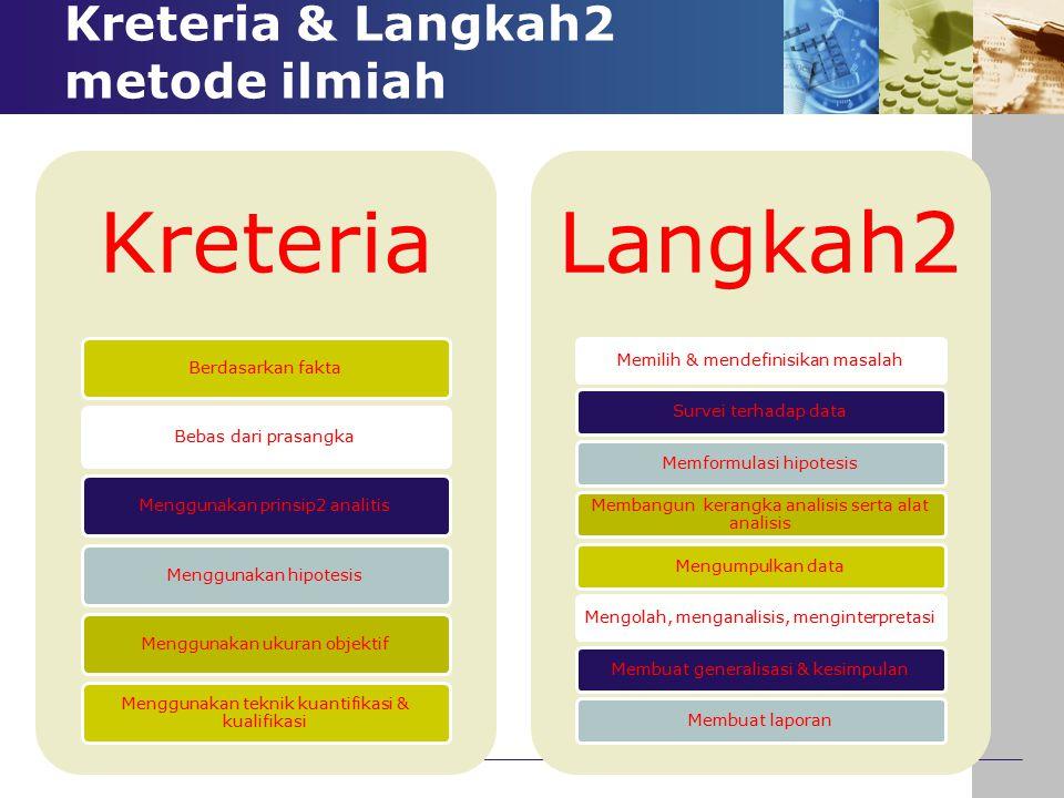 Kreteria & Langkah2 metode ilmiah