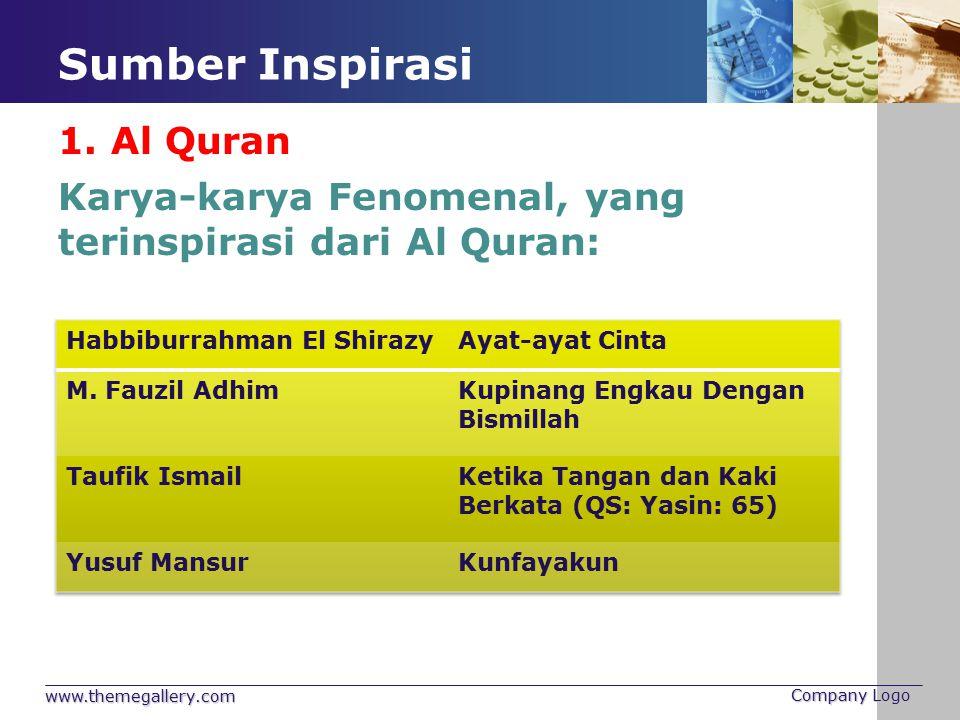 Sumber Inspirasi 1. Al Quran