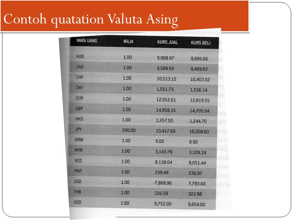 Contoh quatation Valuta Asing